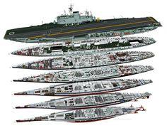 HMS Ark Royal (cutaway below 4 deck)