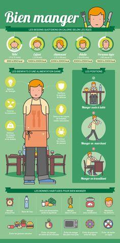 KAKÉMONODÉCO - Infographie sur les bienfaits d'une alimentation saine. Les bonnes et mauvaises habitudes à prendre avant de passer à table. Une idée déco originale pour les salles d'attentes des professionnels de la santé - Décor mural en vente sur www.kakemonodeco.com