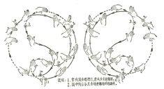 """Zhou Yuan Long's Drawing of """"Silk Reeling Hands"""" from Giu Liu Xin's Chen Style Classic Book"""
