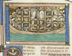 Noah's Ark - Paris, ca. 1325, Medieval Manuscript Images, Pierpont Morgan Library, Bible historiale. MS M.322 I, fol. 19v - note the horses glaring at each other, and the amorous bull gazing at the cow!