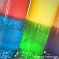 Primärfärger och sekundärfärger i upptäckarflaskor