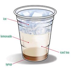 Tazo® Iced Green Tea Lemonade