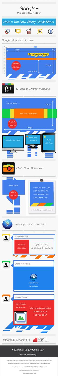 Design Cheat Sheet For #Google+ In 2013 [infographic]