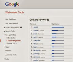 What Google Webmaster Content Keywords mean for your SEO   Social Media, Software, Web on End of Line Magazine