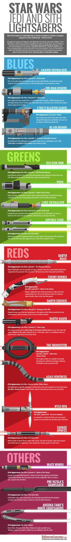 Visual Guide To All Of Star Wars' Different Lightsabers