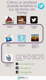 El Rincón de Sergarlo: [Infografía] Cómo un profesor puede enseñar a sus alumnos vía Twitter Classroom, Internet, Social Media, Learning, Twitter, Spanish, Blog, Apps, Tech