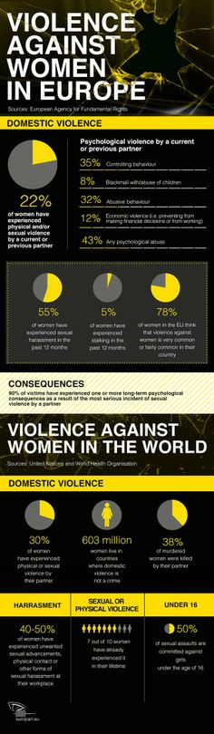 Violence against women: the uncomfortable truth