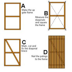 Making a wooden garden or side gate