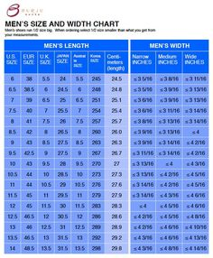 Shoe widths explained men women shoe sizes difference between image result for shoe width chart mens publicscrutiny Choice Image