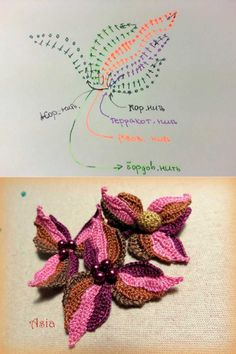 Most recent Totally Free Crochet Flowers chart Tips Irish Crochet Patterns, Crochet Motifs, Freeform Crochet, Thread Crochet, Crochet Designs, Crochet Stitches, Crochet Leaves, Crochet Flowers, Crochet Bouquet
