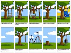 You might have heard about User Story in Agile Software development projects. In this article, let's see what does User Story actually mean! Development Life Cycle, Software Development, Product Development, Projekt Manager, User Centered Design, User Story, Le Web, User Experience, Customer Experience