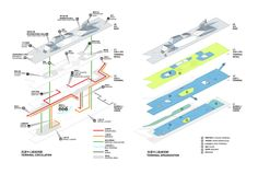16-terminal_exploded_axonometric_full