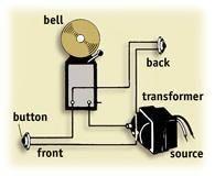 doorbell wiring diagrams house doorbell schematic diagram doorbell wiring alt