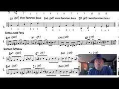 How to use IIm9-V-IM9-VI9 Vocabulary in jazz improvisation