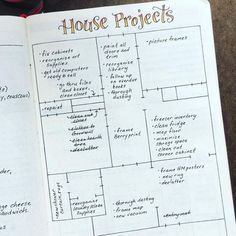 17 Bullet Journal Cleaning Pages and Layouts That Will Help You Win at Spring Cleaning and Beyond – - Home Cleaning Schedule How To Bullet Journal, Bullet Journal Notebook, Bullet Journal Inspo, Bullet Journal Ideas Pages, Bullet Journal Layout, Journal Pages, Bullet Journals, Bullet Journal Project Planning, Bujo