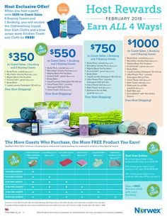 February 2018 Norwex Host Rewards and Customer Specials Norwex Biz, Norwex Products, Norwex Cleaning, Norwex Party, Norwex Consultant, Blue Dishes, Facebook Party, Dishwashing Liquid, Blue Towels