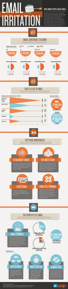 [Infographie] Qu'est ce qui irrite le plus dans les emails ? - Websourcing.fr