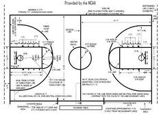 Sejarah Bola Basket - Ukuran Lapangan Bola Basket