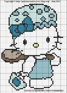 Hello Kitty - A la douche