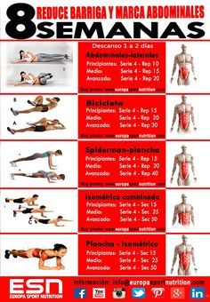 Awesome Sixpack Workout Plan - Healthy Fitness Abs Training Gym - Yeah We Workout ! Fitness Workouts, Fitness Motivation, At Home Workouts, Sixpack Workout, Workout Abs, Sport Nutrition, Calisthenics, Gym Time, Weight Training