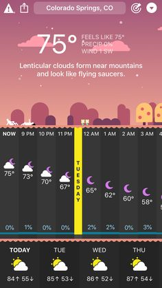 CARROT Weather's forecast for Colorado Springs, CO 🙃