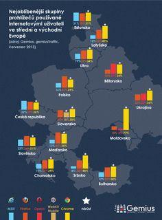 Tyinternety.cz | Infografika: Jaké prohlížeče vedou v zemích střední a východní Evropy