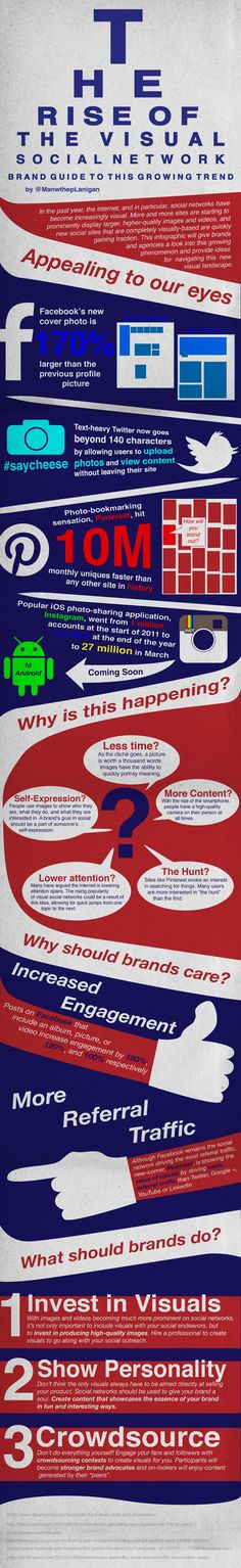 Redes Sociales visuales. #infografia #infographic #SocialMedia