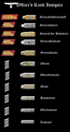 Wehrmacht Officer's Rank Insignia just for fun. Ww2 Uniforms, German Uniforms, Military Uniforms, Military Ranks, Military Insignia, Ww2 History, Military History, Nagasaki, Hiroshima