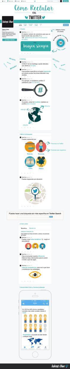Hola: Una infografía sobre cómo reclutar en Twitter. Vía Un saludo