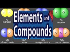 Learn about the difference between element and compounds by this simple animation video.