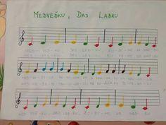 Sheet Music, Thats Not My, Music, Music Score, Music Charts, Music Sheets