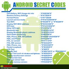 49 Best ANDROID SECRET CODES images in 2017 | Android secret