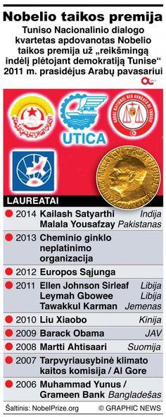 """Nobelio taikos premijos laureatai (""""Graphic News"""" nuotr.)"""