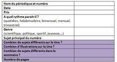 L'ODYSSEE D'LN ---- Semaine de la presse et semaine des mathématiques : tout en un - 27 mars 2013 --- Séquence 5 séances scénario + Fiches pédagogiques Collège
