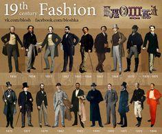 Fashion Timeline.19-th century on Behance (part VI)