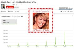 Watch: All I want for Christmas is to look like Mariah Carey ...