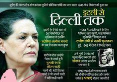 #Happybirthday #congresssupremo #soniyaGandhi