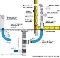 kits-puits-canadien-3.png (496×480)
