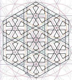 Geometric patterns MATHEMATIC HISTORY Mathematics is among the oldest sciences in human history. Pattern Drawing, Pattern Art, Pattern Design, Geometry Pattern, Geometry Art, Rhythm Art, Really Cool Drawings, Mandala Stencils, Mandala Art