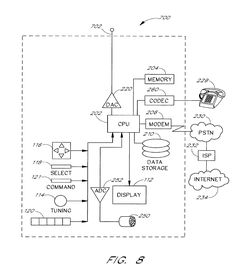 Image result for how to wire a ring doorbell in 2019