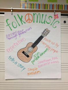 Anchor Chart--Folk Music