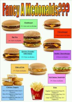 1000+ images about slimming world on Pinterest | Slimming ...