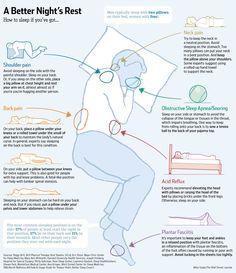 Sleep Position – A Good Night's Sleep