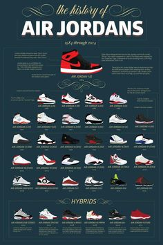 A great History of Air Jordans poster! A chart of the classic basketball shoes popularized by Michael Jordan from 1984 to Ships fast. Check out the rest of our excellent selection of Michael Jordan posters! Need Poster Mounts. Zapatos Nike Jordan, Air Jordan Sneakers, Jordan Tenis, Jordan Nike, Best Jordan Shoes, Jordan Swag, Michael Jordan Shoes, Nike Air Jordans, Retro Jordans
