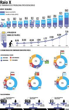 Dívida ativa da Previdência Social é de aproximadamente R$ 340 bilhões. Confira o tamanho do problema previdenciário (22/05/2016) #Economia #PrevidênciaSocial #Infográfico #Infografia #HojeEmDia