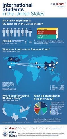 International Students in the US #IEW2012 #OpenDoors