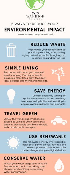 6 Ways to Reduce Your Environmental Impact!  Curious how you can start living a green life? Check out Greenheart's website and see how we do it:https://greenheart.org/