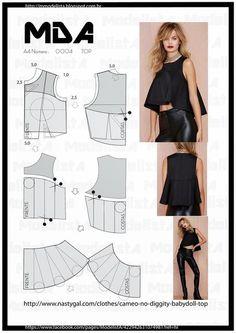 Cabo el vestido (casi patrón) / vestidos DIY / SECOND STREET