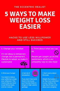 It's hard to lose weight, especially when you're not being optimal about your willpower, which can easily run out. Here's how you avoid that. http://eccentricrealist.blogspot.com/2018/06/5-ways-to-make-weight-loss-easier.html