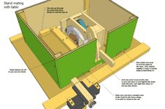 Homemade table saw specifications workshop pinterest for Piani casa spec